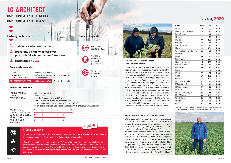 2021 SK LG Architect katalog